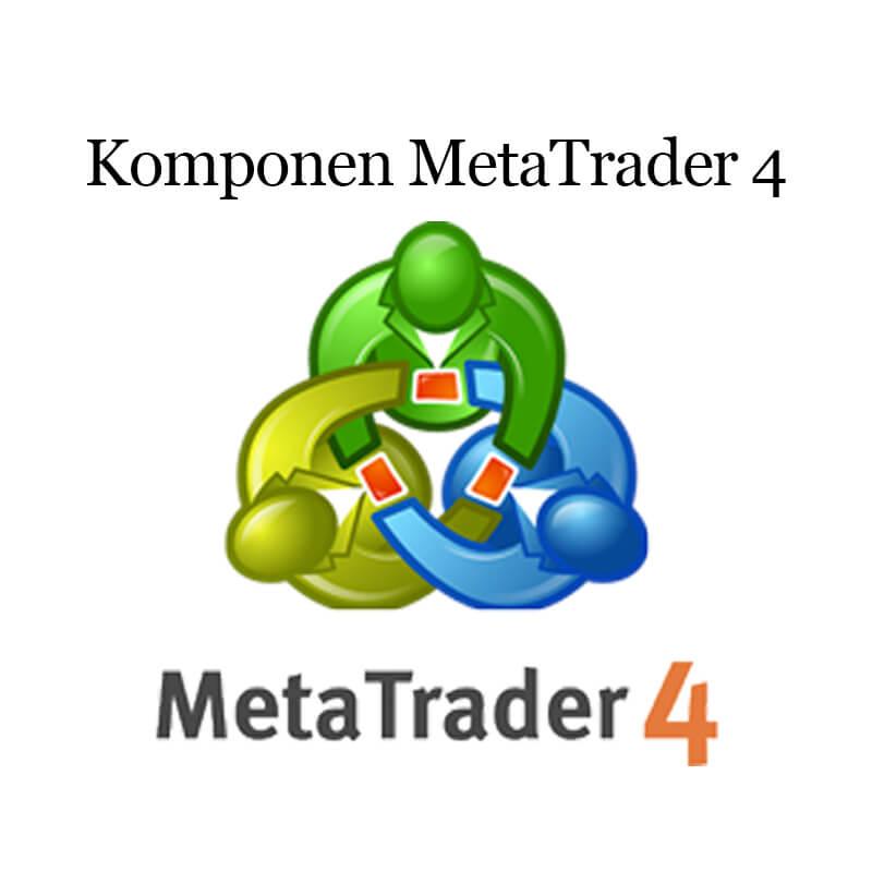 Mengenal Metatrader 4 Mt4 Untuk Trading